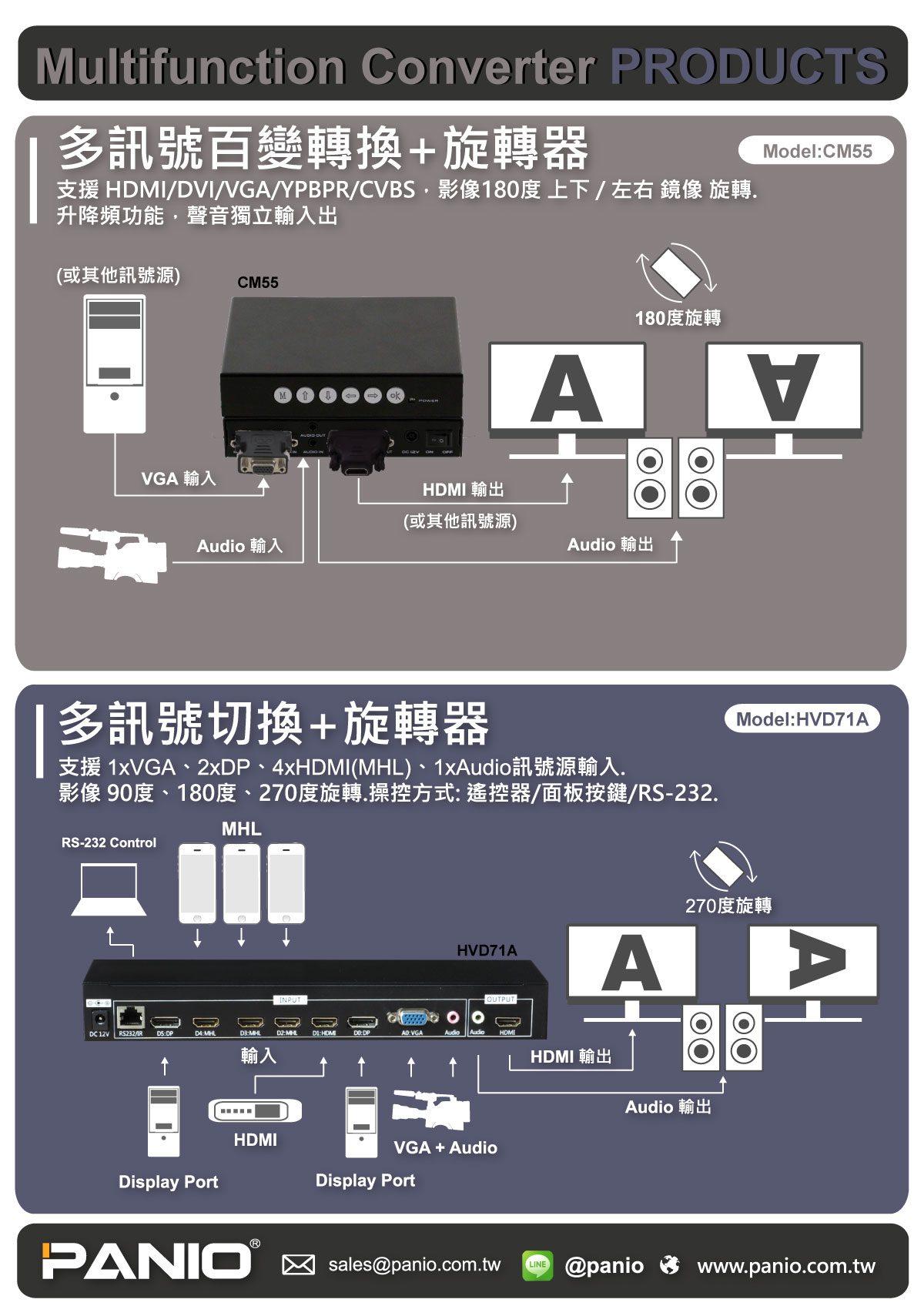 CM55+HVD71A-EDM1200